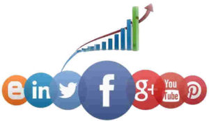 Business Growth with Social Media